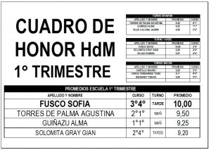 CUADRO DE HONOR 1